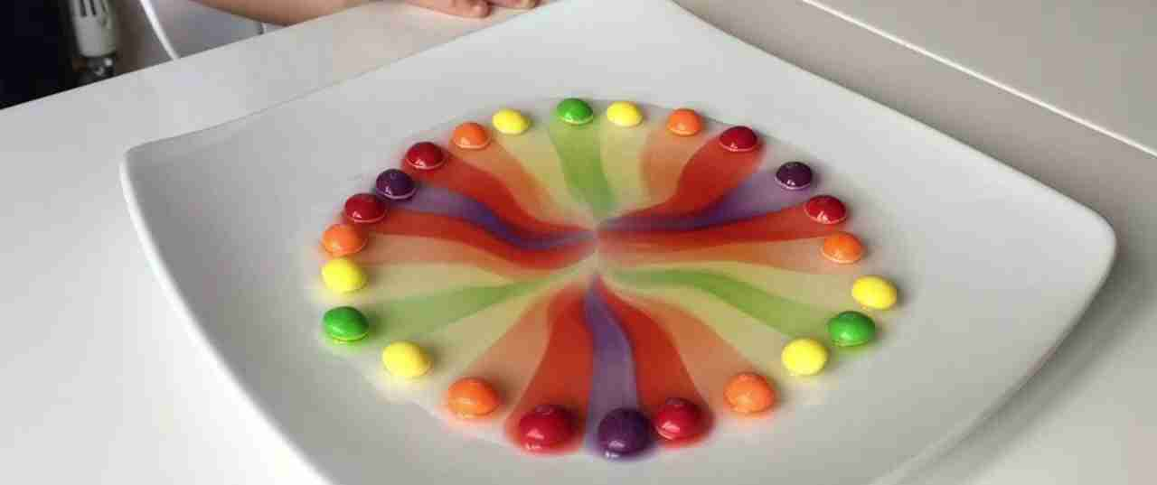 Skittle Candy Experiment