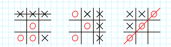 Noughts & Crosses (Xs & Os and Tic-tac-toe)